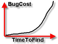 costofbugs.jpg